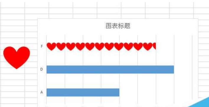 在Excel图表中将柱形形状改变成心形图形的方法