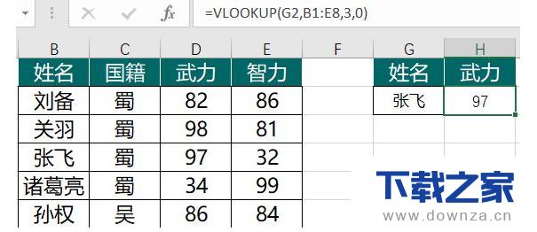 全面掌握VLOOKUP函数提升Excel效率的操作方法