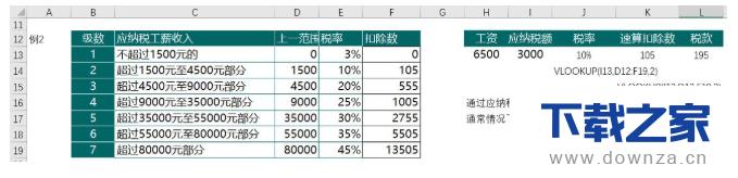 全面掌握VLOOKUP函数提升Excel效率的操作方法截图