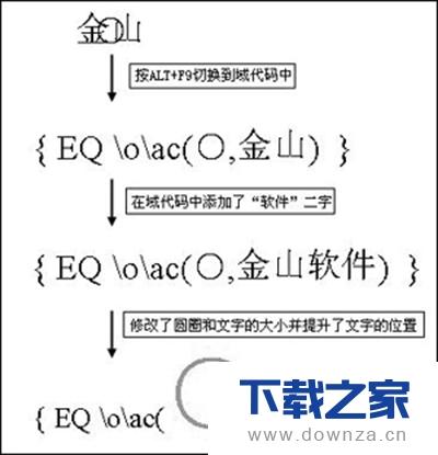 在Wps中制作带圈数字字符的具体操作方法截图