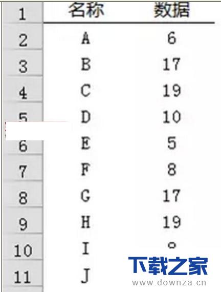 新花招!教你使用Excel绘制线性玫瑰图的具体步骤